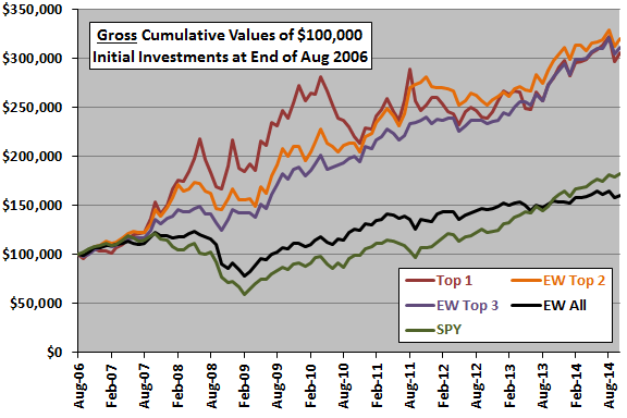 SACEMS-cumulative-returns