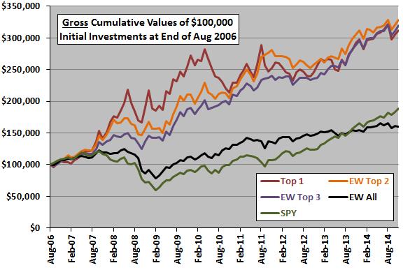 SACEMS-cumulatives-Nov-2014