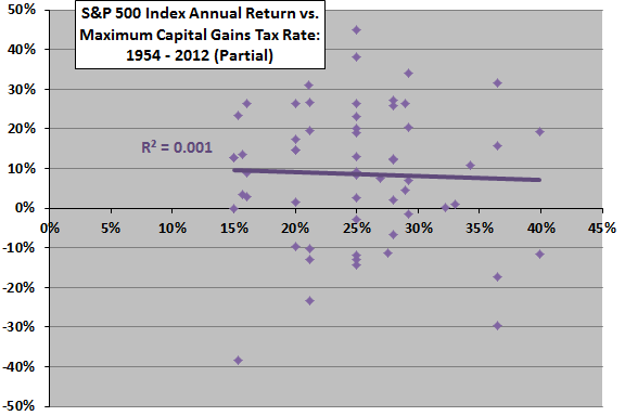impact of discount rate changes on stock market return Discount rate changes, stock market returns, volatility, and trading volume: evidence from intraday data and implications for market e†ciency q.