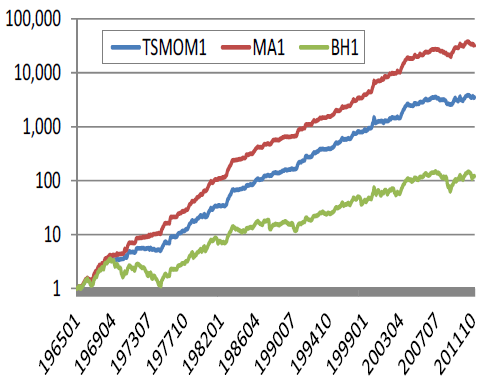 intrinsic-momentum-versus-SMA-for-small-stocks
