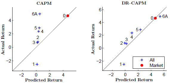 downside-risk-currency-return-prediction-model