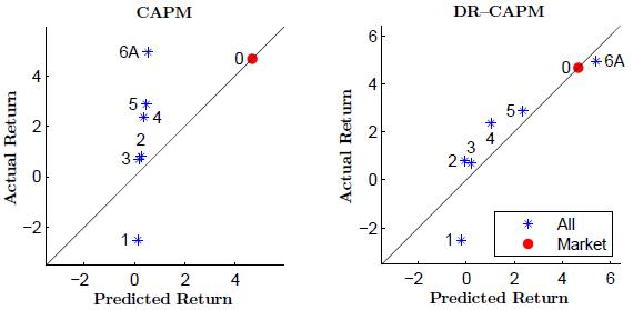 downside-risk-currency-return-prediction-model