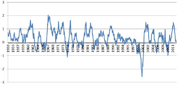 liquidity-alpha-moving-average