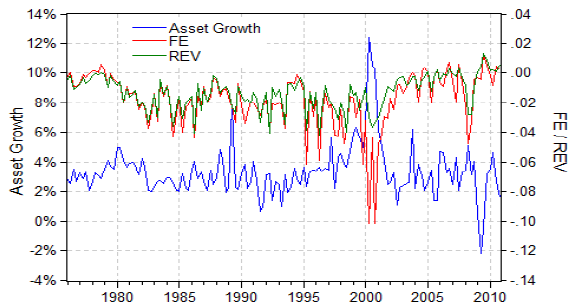 aggregate-asset-growth-and-analyst-behavior