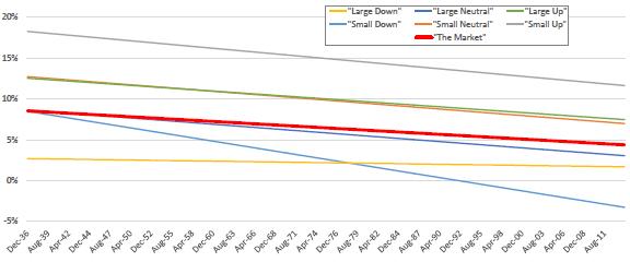 stock-momentum-return-trends