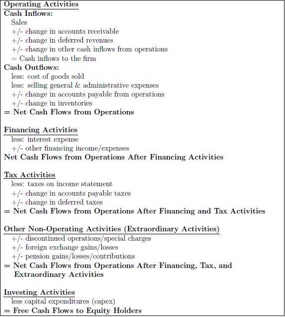 direct-cash-flow-measures-calculation-template