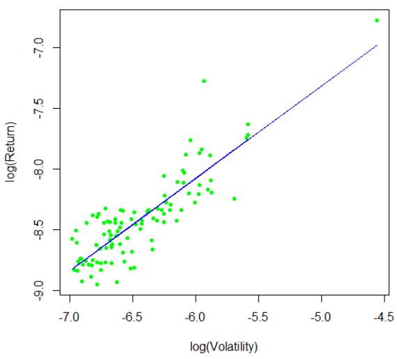 return-vs-volatility-for-101-quant-strategies