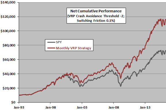 monthly-VRP-strategy-cumulative